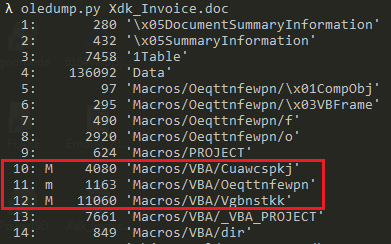 Macros in document